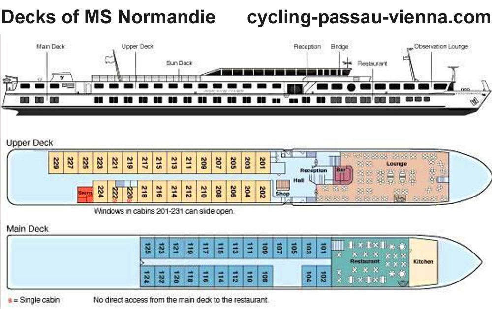 MS Normandie - decks